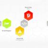 FLUX: Interoperabilidad entre softwares CAD, BIM y más