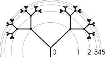 ÁRBOL: Organización natural e interconexión humano-máquina-naturaleza