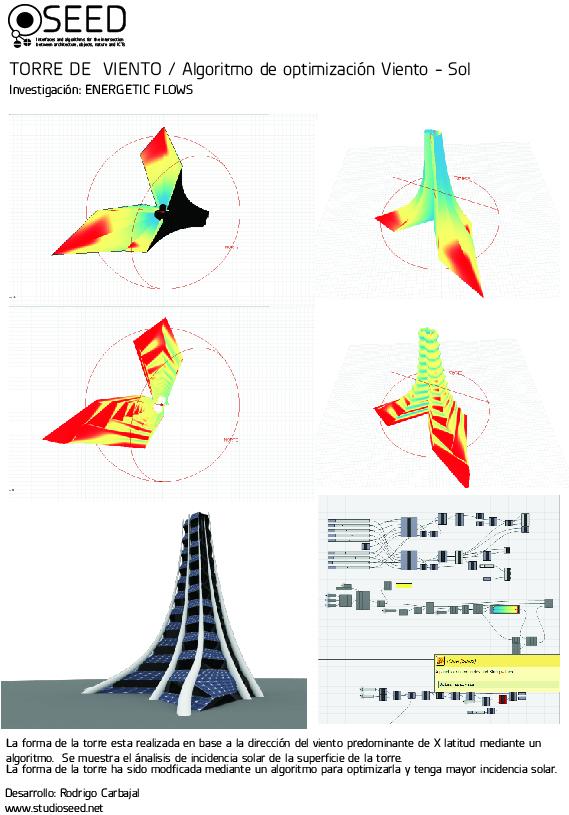 algoritmo de optimización viento - sol para creación de edificio