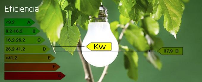 Curso de sostenibilidad y eficiencia energética