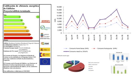Curso de Auditoria energética