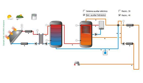 Curso de Solar Térmica / Aplicación del Transol