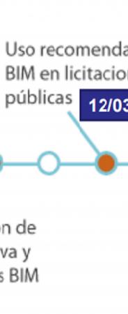 Al finalizar el primer European BIM Summit, las administraciones públicas catalanas firmaron el Manifiesto BIM Cat Barcelona, por el cual se comprometían a implementar escalonadamente en el tiempo, el Building Information Modeling […]
