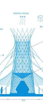 En esta ocasión presentamos el proyecto Warka Water, el cuallleva el nombrede un árbol de higo de Etiopía, y fue diseñado por Arquitectura y Visión, estudio de diseño fundado por el italiano […]