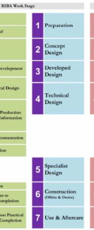 Dentro del poryecto ADTI (advance design tools) estaremos subiendo información que creemos que les pueden ser útiles para desarrollar vuestros proyectos, en esta ocasión les dejamos unas plantillas para el plan de […]