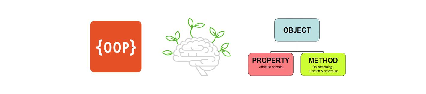Teoría de programación orientada a objetos (POO) & al diseño paramétrico / generativo