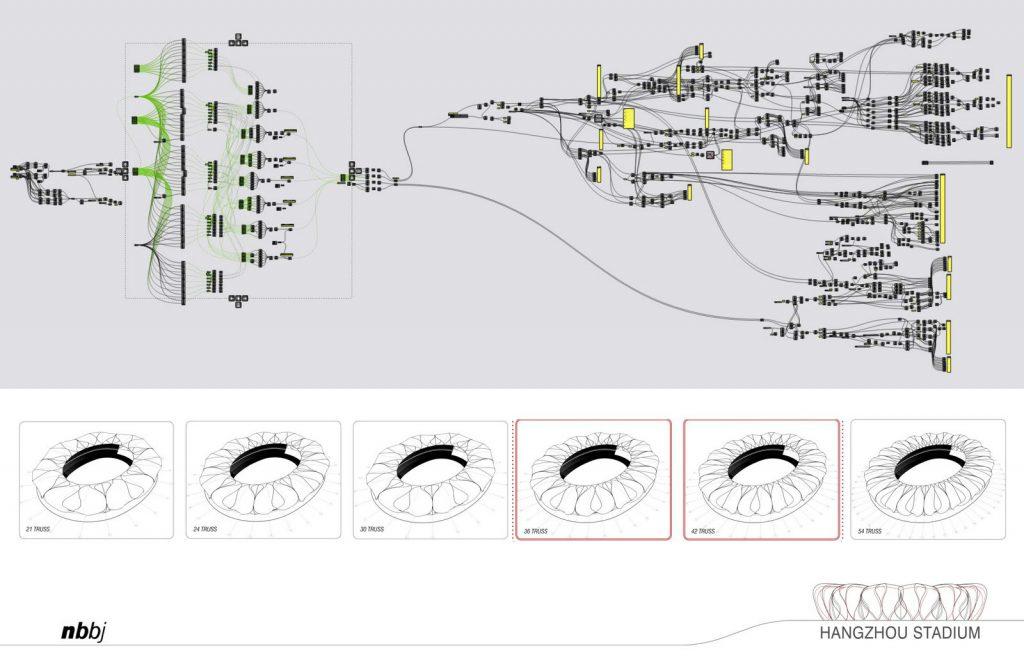 3D barcelona, advance architecture, algoritmos en rhinoceros y grasshopper, arquitectura paramétrica, cursos grasshopper y rhino mexico barcelona, desarrollo de algoritmos, diseño generativo, diseño paramétrico, gh3d, grasshopper pdf, grasshopper3D, optimización