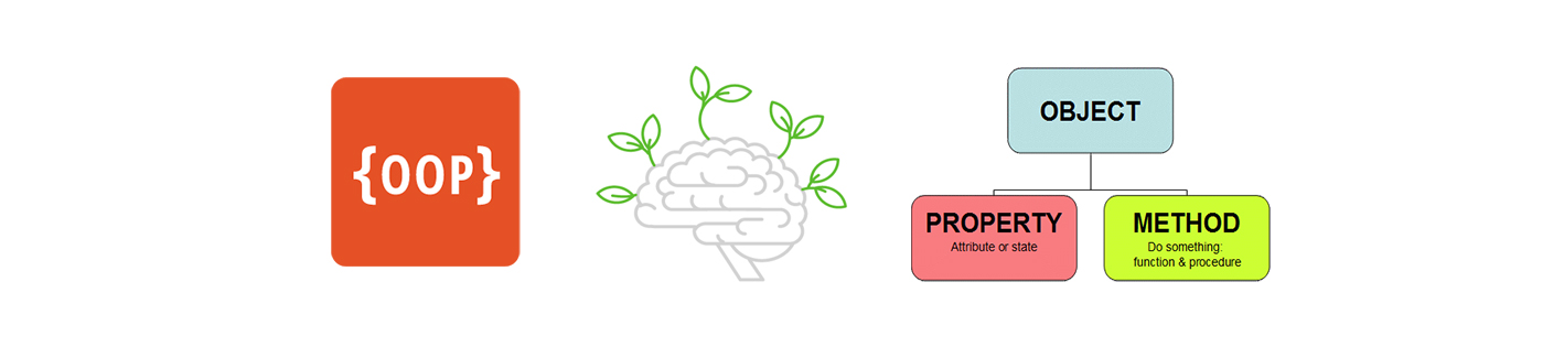 Curso teoría de programación orientada a objetos (POO)