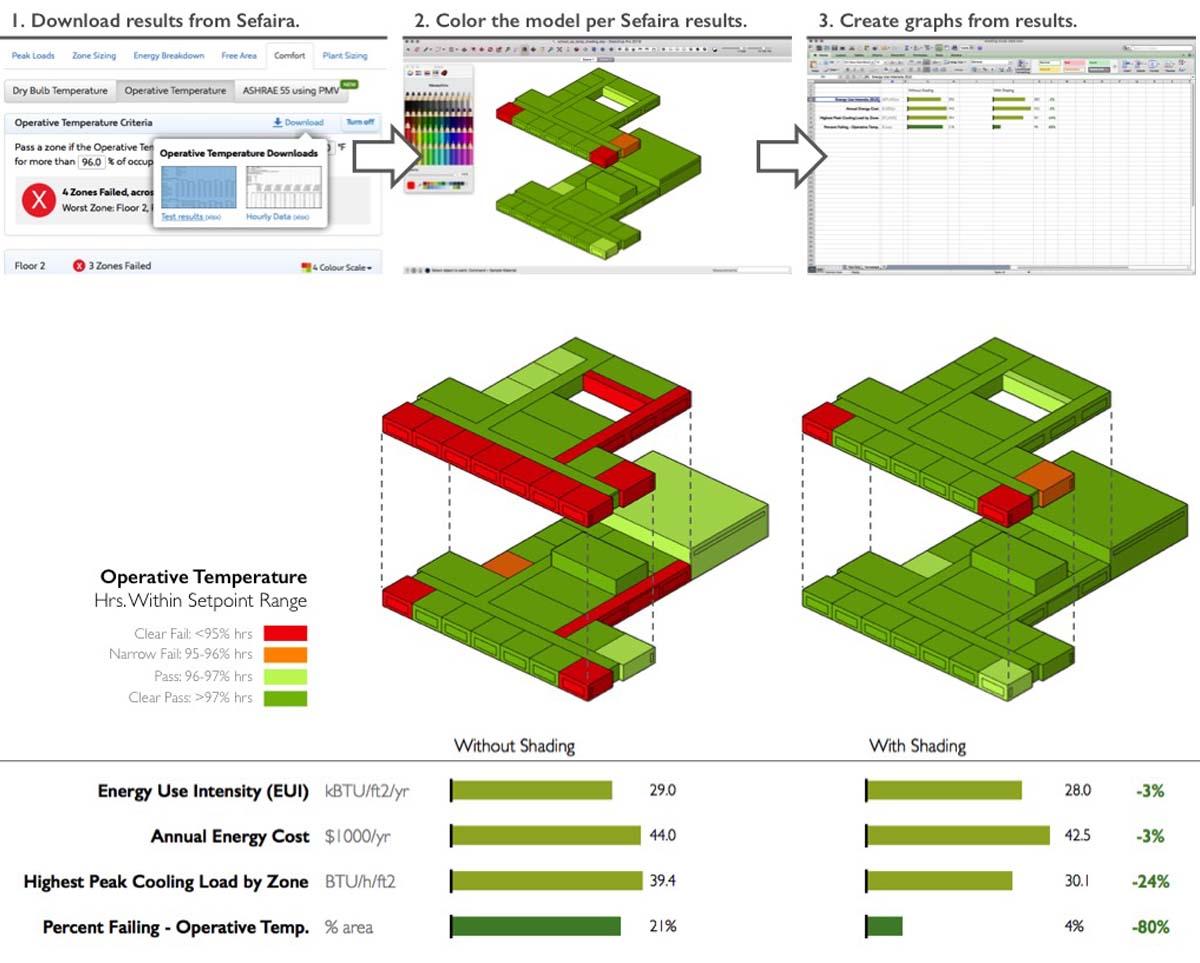 análisis de sostenibilidad, análisis LEED, Auditoria energética, Certificación LEED, consultoría sostenible, curso Sketchup méxico barcelona, data visualization, edificios eficientes, edificios sustentables, herramientas de visualización de datos, interoperabilidad de SkectUp y Sefaira, LEED Certification, reducir los impactos ambientales de los edificios, Sefaira, visualización de datos
