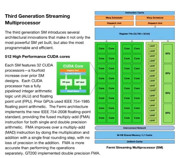 Explicación sobre Cuda core en las tarjetas gráfica NVIDIA, te ayudará para entender como dimensionar tu workstation.